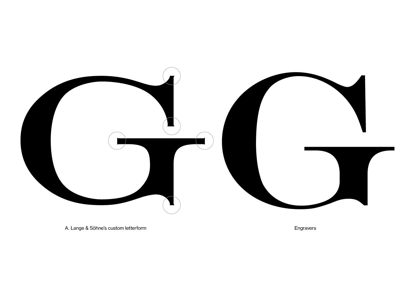 Lange font &Larry journal Engravers font