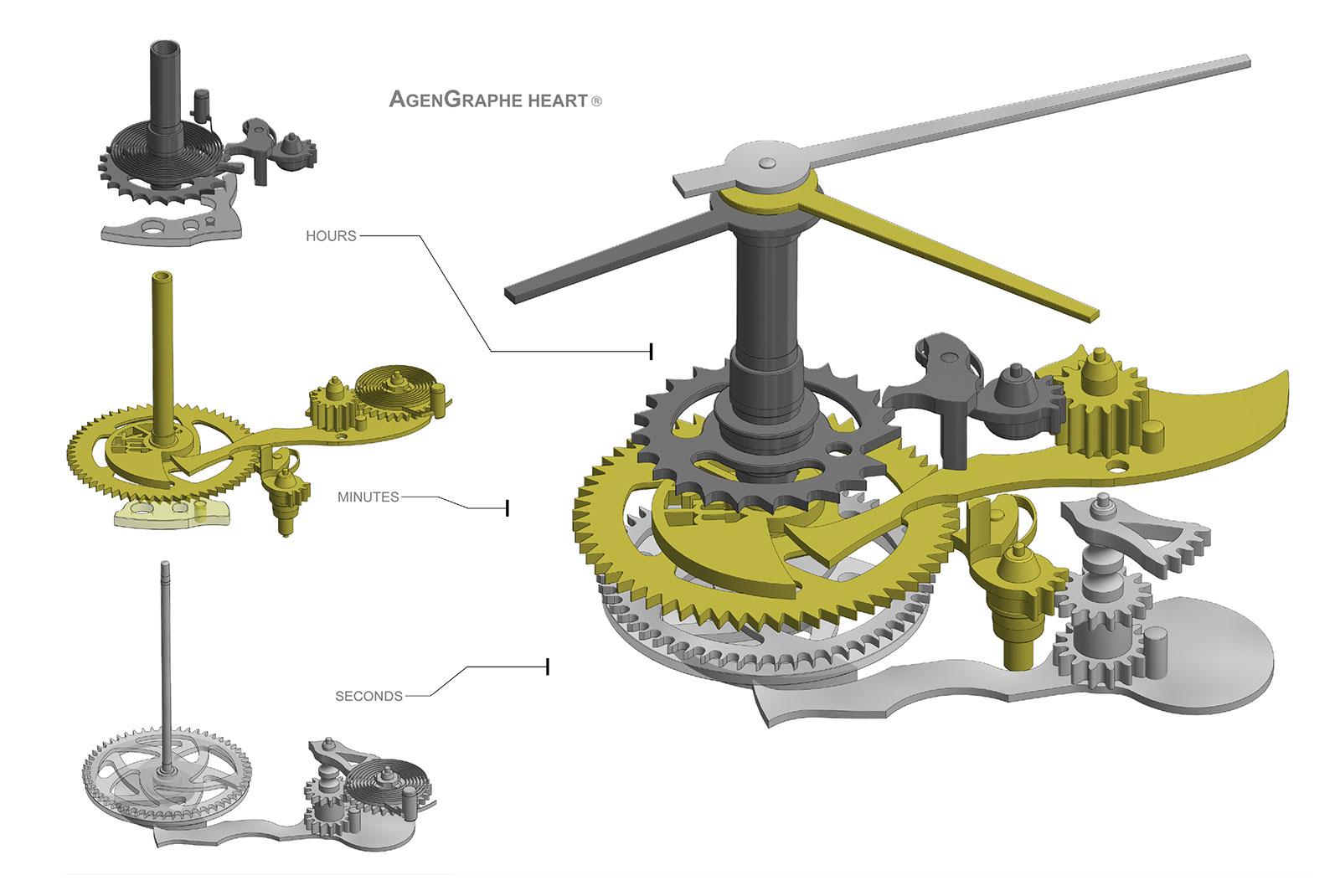 Agenhor AgenGraphe