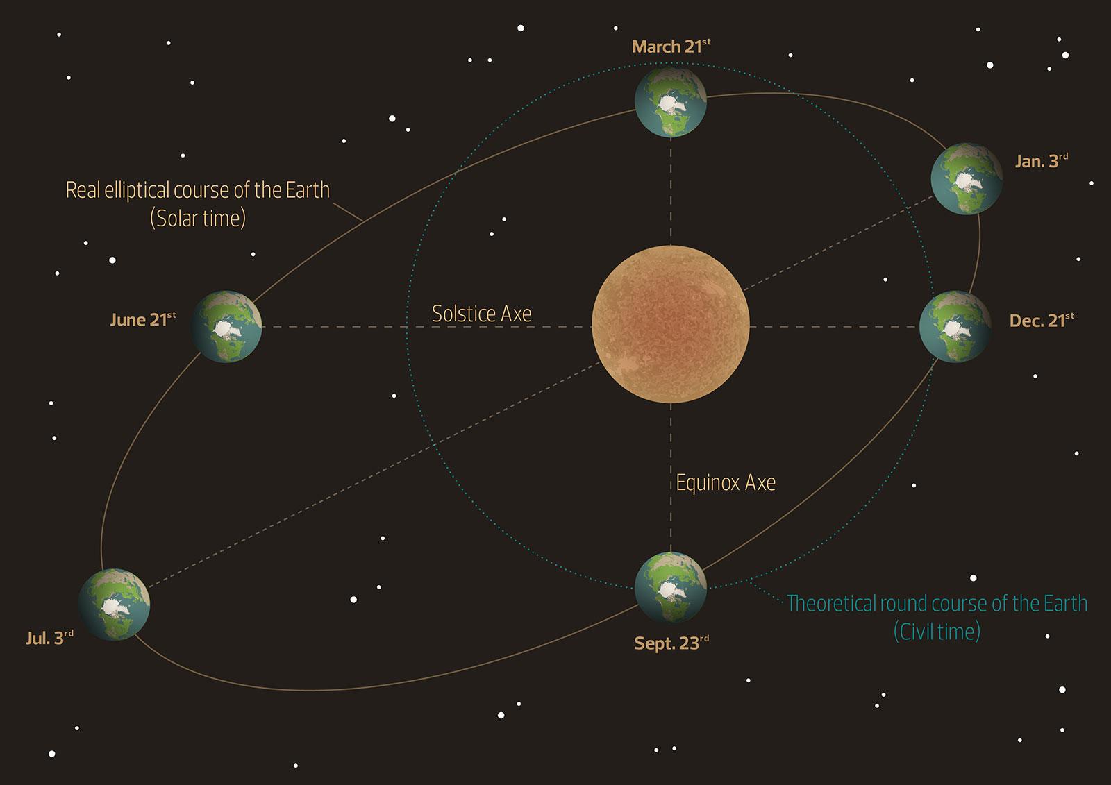 Vacheron Constantin Celestia diagram 1