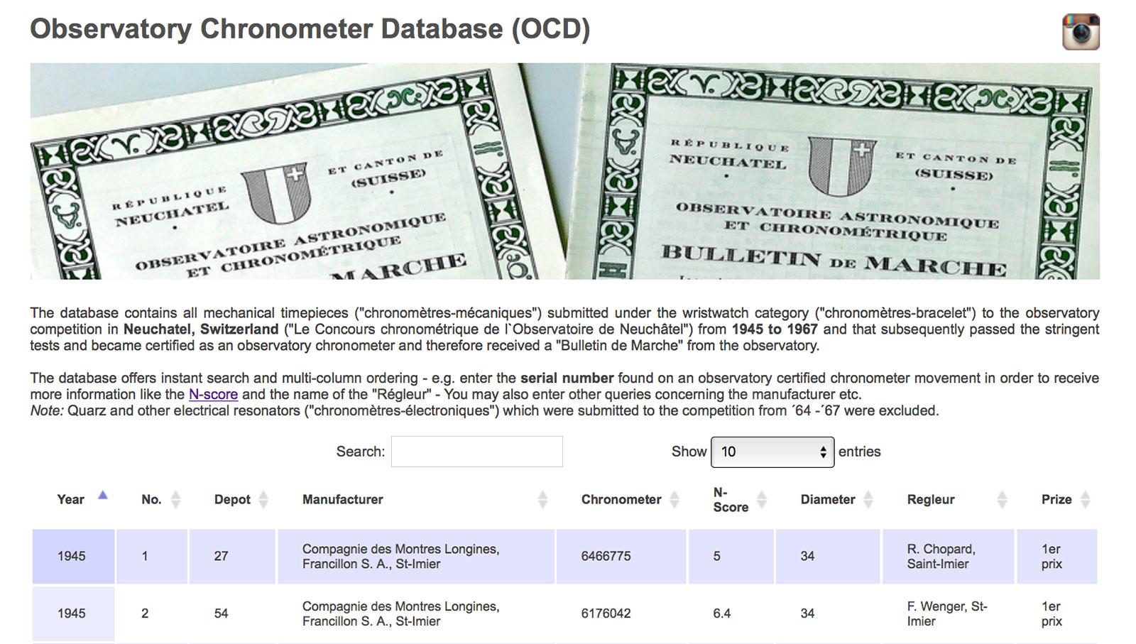 Observatory Chronometer Database Neuchatel