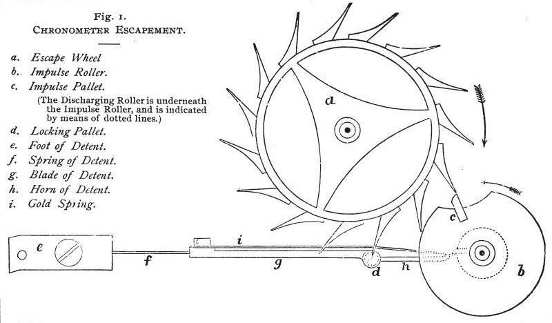 chronometer_detent_escapement_Britten's_Clock_and_Watchmaker's_Handbook_9th_Edition_1896